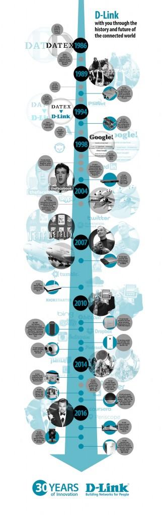 infografic-d-link
